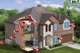 energy efficient homes your energy efficient home goals for 2017 do it yourself home