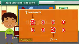 place value and face value youtube
