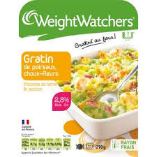 plat cuisiné weight watchers plats cuisinés weight watchers idées d images à la maison