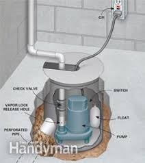 how to waterproof a basement family handyman