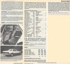 vintage reviews 1987 acura legend nissan maxima and toyota