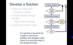 Step Design by Design Process Powerpoint Video Youtube