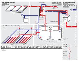 rtd wiring diagrams baldor ingersoll rand wiring diagram balluff