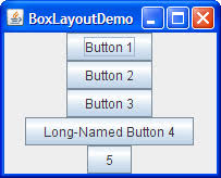 layout manager tutorialspoint a visual guide to layout managers the java tutorials creating a