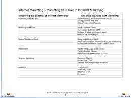 resume executive marketing cold cover letter sample pdf letter