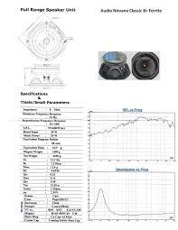 Diy Speaker Box Schematics Audio Nirvana Fullrange Diy Speaker Kits And Amplifiers For Sale