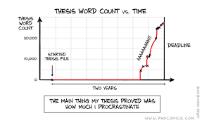 PhD PROPOSAL time       Trace E Martyn Trace E Martyn Time to cram write for that thesis  PhD Comics