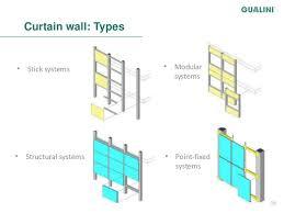 Stick System Curtain Wall Allianz Riviera E Arena 92