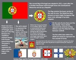 what do color mean meaning of portugal u0027s flag vexillology