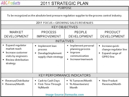 business plan format xls financial planning spreadsheet for startups beautiful business plan