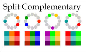 complementary color interior design principles understanding complementary and split