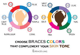 don u0027t genius choose braces colors