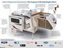 food truck floor plan images gallery for gt food truck design