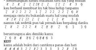 tutorial gitar lagu virgoun bukti not angka pianika lagu virgoun bukti