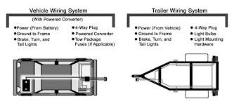 diagrams 800600 kawasaki bayou 220 wiring harness diagram