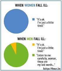 men v s women meme how men react v s women react meme prublem com
