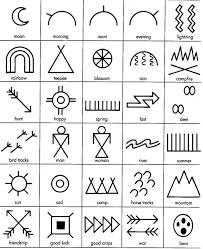 Glyph Symbol - monthly challenge 16 march 2017 procedural runes glyphs