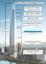 World S Most Expensive House 12 2 Billion Seoul U0027s Lotte World Tower To Offer The Most Expensive Homes