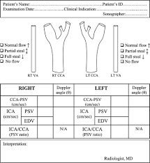 carotid ultrasound report template carotid doppler template radiology template and