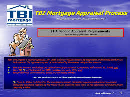 Hud Reo Appraisal Mortgagee Letter fha tbi origination process ppt