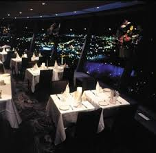 Skylon Tower Revolving Dining Room Tours Buffalo Tours Sightseeing Tours And Attractions Enjoy