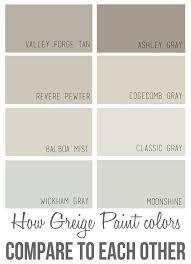 best neutral colors best neutral paint color palettes for your entire house