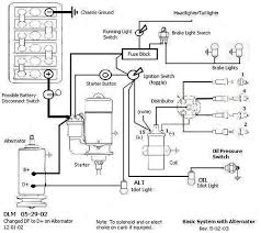sand rail ignition wiring is this correct shoptalkforums com