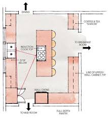 how to design own kitchen layout kitchen layout organization tips in 2018 how to layout