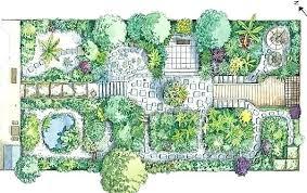 Design A Garden Layout Plan Your Garden Design Garden 1 Best Way To Design Your Garden