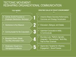 communications class online speech communication class online how to teach time management to