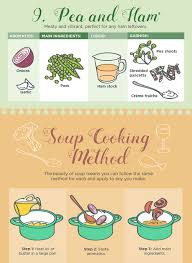 Cooking Infographic by Infographic Visual Guide To 9 Simple Soups Recoil Offgrid