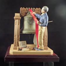 celebration figurine by norman rockwell
