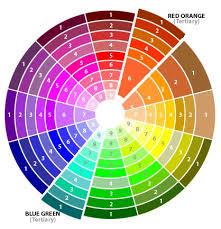 opposite colours design basics color schemes via color wheel color wheels high