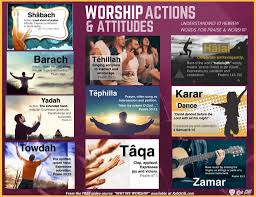 greek word for thanksgiving actions and attitudes 10 hebrew words for praise u0026 worship
