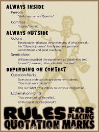 Resume Punctuation Rules For Placing Quotation Marks Grammar Posters Quotation
