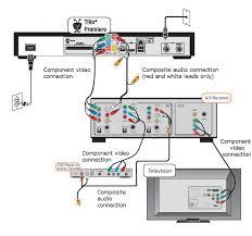 surround sound setup ideas for your car and surround sound
