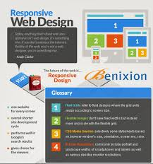 Homepage Design Rules by Homepage Design Rules 28 Images Website Design Guidelines For