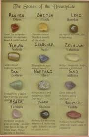 breastplate stones 12 tribes symbols of 12 tribes of israel come let us rally the throne