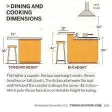 Standard Size Kitchen Island Home Design Stunning Height Of Counter Kitchen Island Bar Ranges
