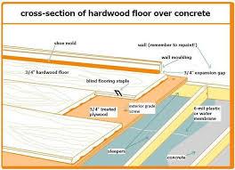 best 25 solid hardwood flooring ideas on hardwood