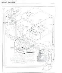 ezgo gas golf cart battery size wiring diagram go schematic club