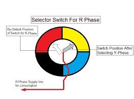 how to use the 3 phase change over switch in my home electrical