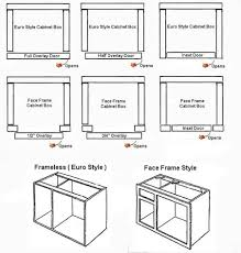 Kitchen Cabinet Diagram Kitchen Cabinets Construction 24 With Kitchen Cabinets