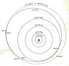 gcse astronomy the outer planets of the solar system
