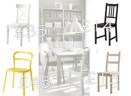 ikea u2013 my top 5 anita brown 3d visualisation