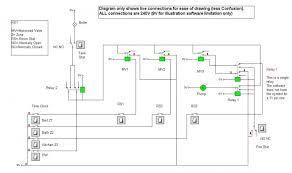 wiring central heating so stat can select zones diynot forums