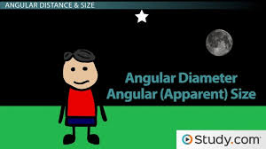measuring objects in the sky angular size distance