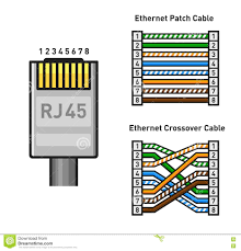how to make an ethernet network cable cat5e cat6 with rj45 t568b