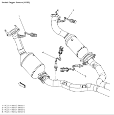 2005 cadillac cts common problems o2 oxygen sensor replacements 03 cts