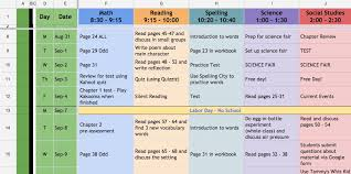 Spreadsheet Lesson Plans For High by Lesson Plan Template